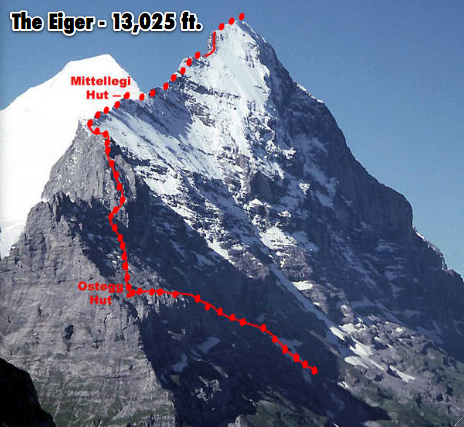 The Eiger Route