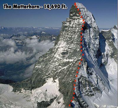 The Matterhorn Route